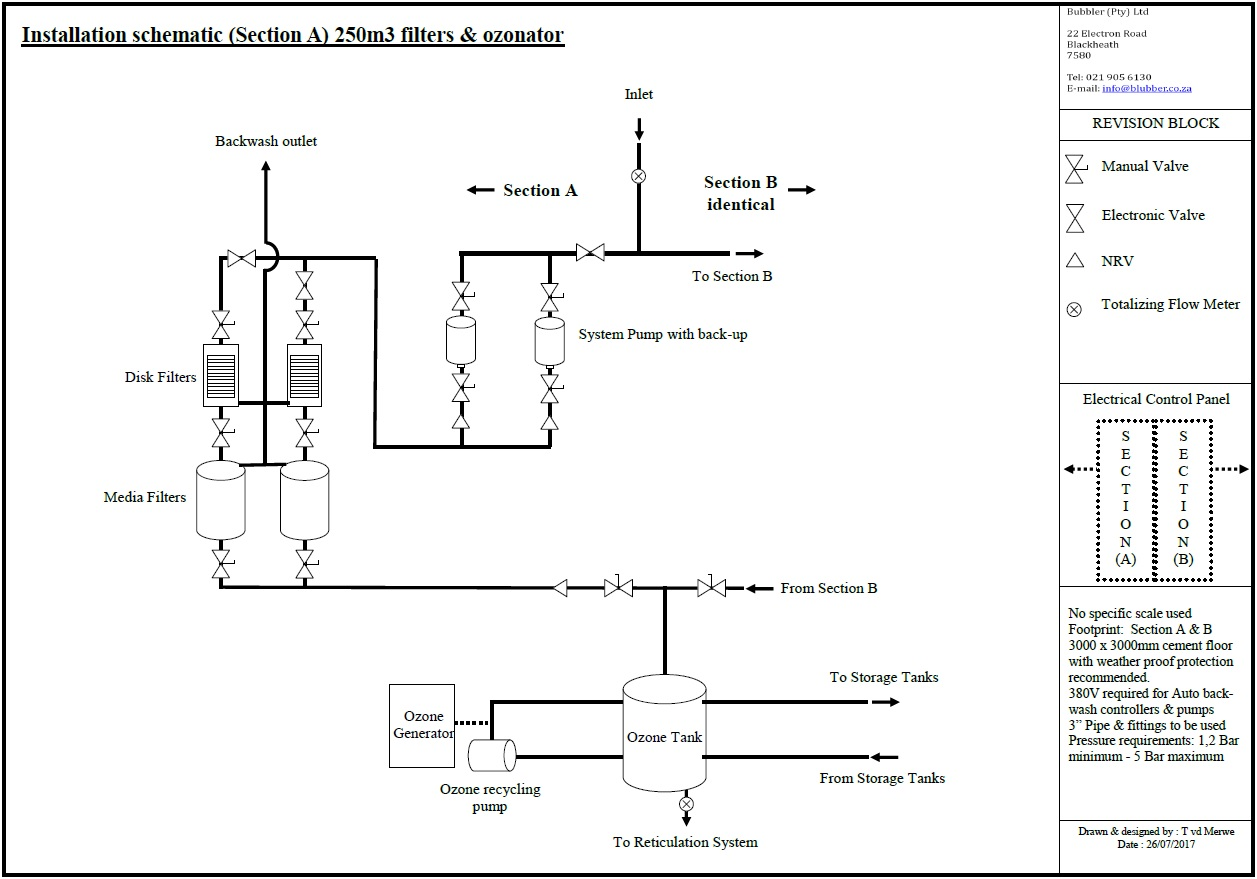 Astounding Filtration Schematic Bubbler Wiring Cloud Hisonuggs Outletorg